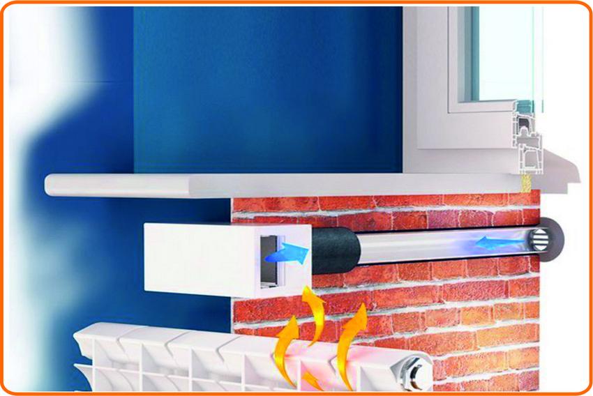 Как уменьшить энергопотребление в доме и сэкономить деньги - 05