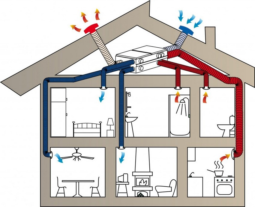 Как уменьшить энергопотребление в доме и сэкономить деньги - 06